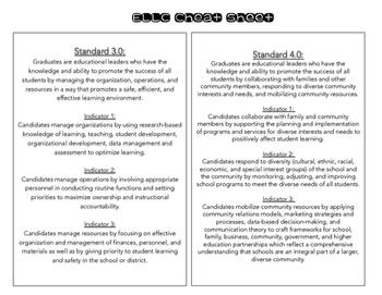 ELLC Standards Cheat Sheet