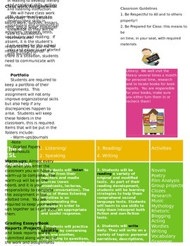 ELL/ESL syllabus template