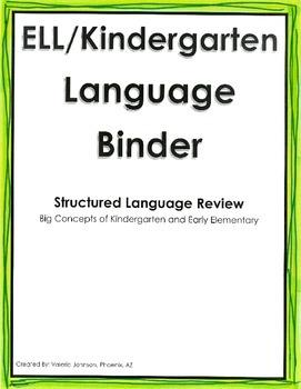 ELL/Kindergarten Language Practice, Listening and Speaking, Questions