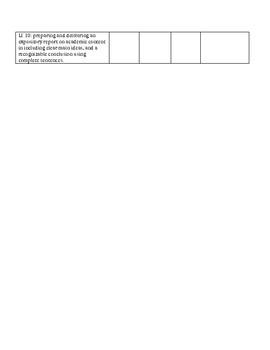 ELP Listening and Speaking Standards Checklist Grades 6-8