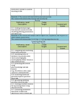 ELP Reading Checklist Grades 6-8