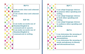 ELPA 21 I can Statement Posters