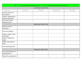 ELPS Documentation Chart for ELLs