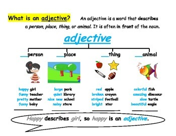 ELL Newcomer Kit: Fun with Adjectives