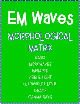 EM / Electromagnetic Waves Writing Activity - Morphological Matrix