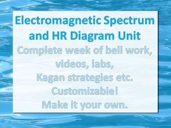 EM Spectrum & HR Diagram Week 1