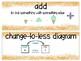 EM4-Everyday Math 4 - Grade 1 Unit 2 Vocabulary