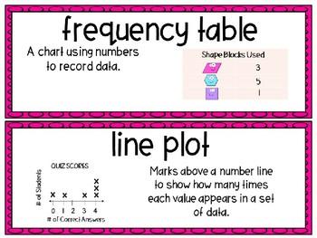 EM4-Everyday Math 4 - Grade 2 Unit 7 Vocabulary