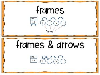 EM4-Everyday Math 4 - Grade 3 Unit 2 Vocabulary