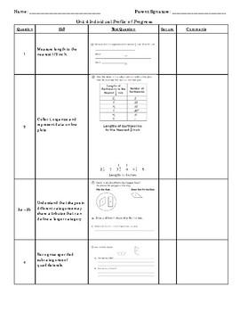 EM4-Everyday Math 4 - Grade 3 Unit 4 IPP
