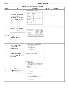 EM4-Everyday Math 4 - Grade 3 Unit 5 IPP