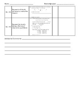 EM4-Everyday Math Grade 3 Unit 7 IPP