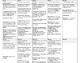 EM4 Gr 4 - Unit 1 Place Value and Multidigit Add/Sub Unit Plan