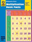 Math Activity Books, Multiplication - Basic Facts (Enhanced eBook)