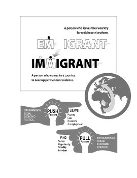 EMIGRANT OR IMMIGRANT