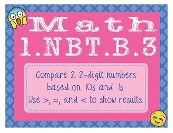 EMOJI 1st Grade Math Problems Task Cards Flash Cards - Common Core 1.NBT.B.3