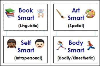 EMOJI 8 Brain Smarts-Multiple Intelligences