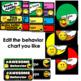 EMOJI Behavior Chart- EDITABLE  Back to school