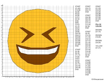 EMOJI Coordinate Graphing Mystery Picture (Smiling Face With Closed Eyes)