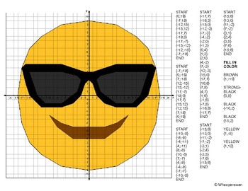 EMOJI Coordinate Graphing Mystery Picture (Smiling Face With Sunglasses)