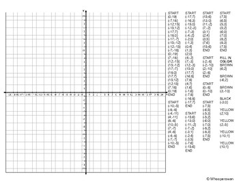EMOJI Coordinate Graphing Mystery Picture (Nerd Face)