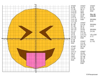 EMOJI Coordinate Graphing Mystery Picture (Face With Stuck-Out Tongue)