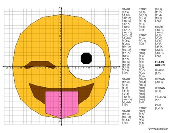 EMOJI Coordinate Graphing Mystery Picture (Face With out Tongue & Winking Eye)