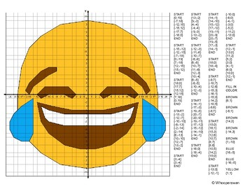 EMOJI Coordinate Graphing Mystery Picture (Face With Tears of Joy)