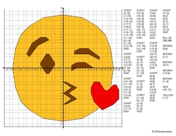 EMOJI Coordinate Graphing Mystery Picture (Face Blowing a Kiss)