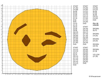 EMOJI Coordinate Graphing Mystery Picture (Winking Face)