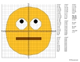 EMOJI Coordinate Graphing Mystery Picture (Face With Rolli