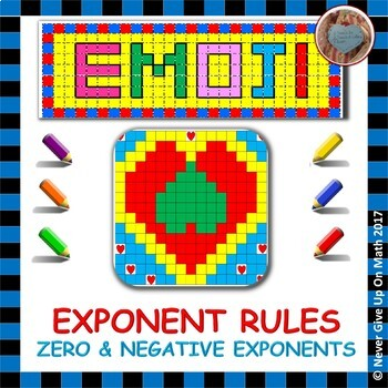 EMOJI - Exponent Rules - Zero & Negative Exponent
