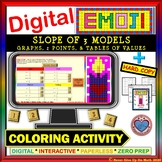 EMOJI - Find Slope 3 Models (Google Interactive & Hard Copy)