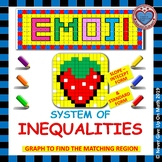 EMOJI - Graph Systems of Linear Inequalities