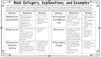EMOJI Interactive Reading Bulletin Board: Hashtag Headers for Book Categories