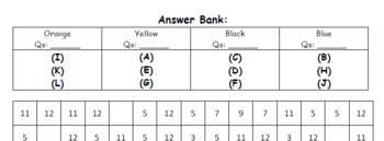 EMOJI - Interpreting Absolute Value Functions Transformed Form