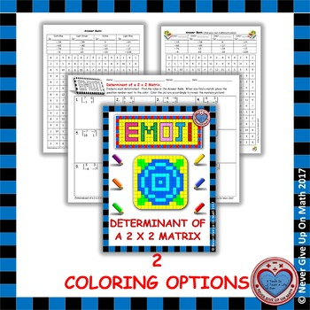 EMOJI - Determinant of a 2x2 Matrix