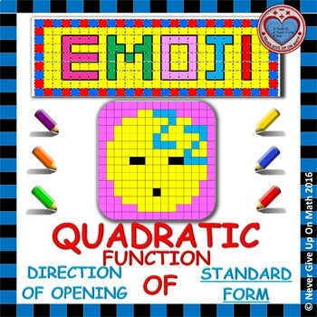 EMOJI -Quadratic Function - Direction of Opening & Max/Min value (Standard Form)