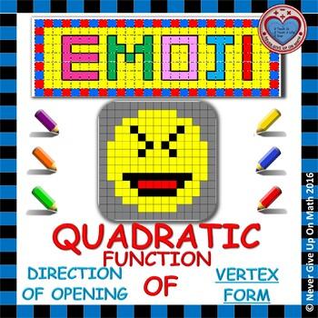 EMOJI - Quadratic Functions - Direction of Opening & Max/Min value (Vertex Form)