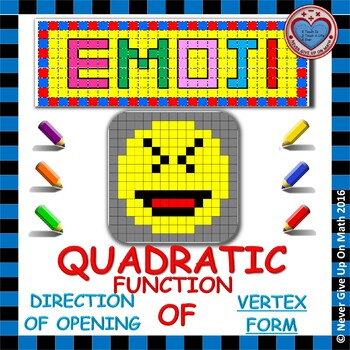 EMOJI - Quadratic Functions - Direction of Opening & Max/Min value (Vertex Form)