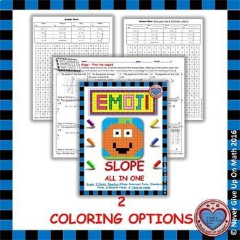 EMOJI - SLOPE - Find slope of line: graphs, points, table, equation (any form)