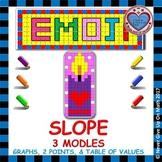 EMOJI - SLOPE - Find Slope 3 Models: Graph, 2 Points, & Table