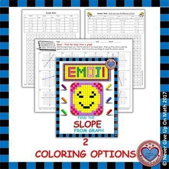EMOJI - SLOPE - Find the slope from graphs