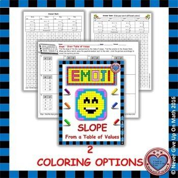 EMOJI - SLOPE - Find the slope given table of values