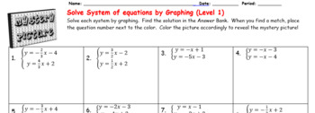 EMOJI - Solve System of Equations: Graphing L1 (Google Interactive & Hard Copy)