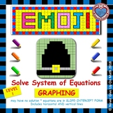 EMOJI - System of Equations - Solve by Graphing Option 1