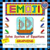 EMOJI - System of Equations - Solve by Graphing Option 2