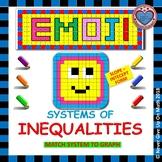 EMOJI - System of Inequalities (Slope-Intercept Form)