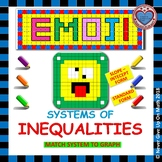 EMOJI - System of Inequalities: Slope-Intercept Form & Standard Form