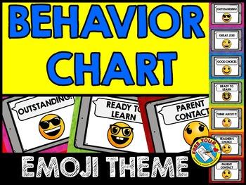 EMOJI BEHAVIOR CHART (EMOJI BACK TO SCHOOL ACTIVITIES) EMOJI CLASSROOM DECOR